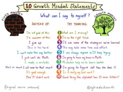 Growth mindset statements